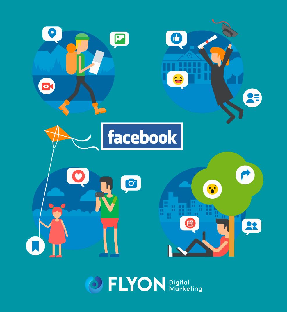segmentações do facebook