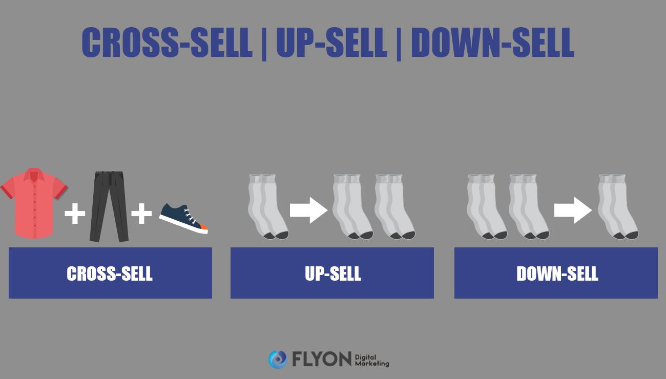 diferença cross sell, up sell e dow sell - aumente vendas e-commerce