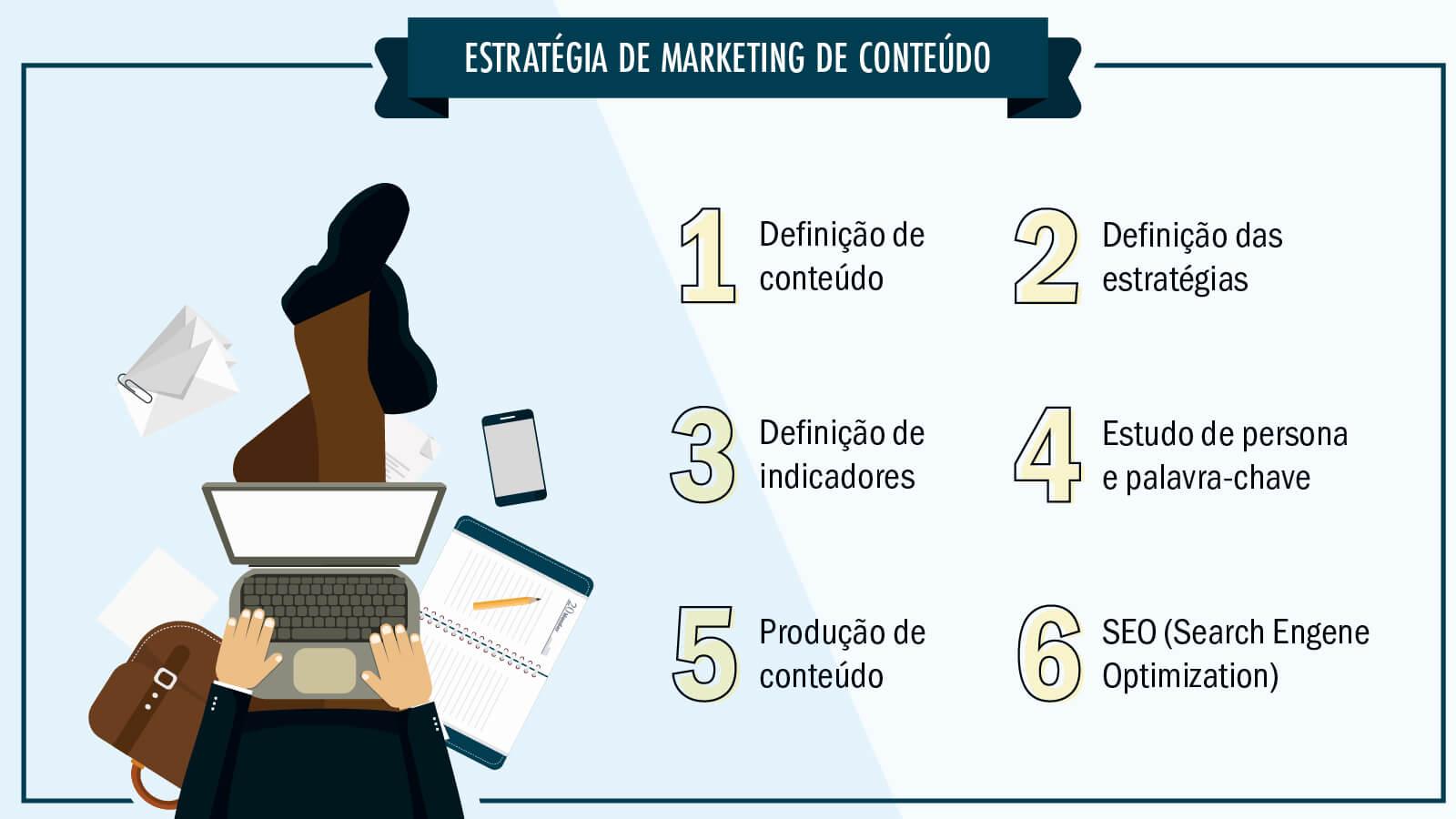 Marketing_de_conteúdo