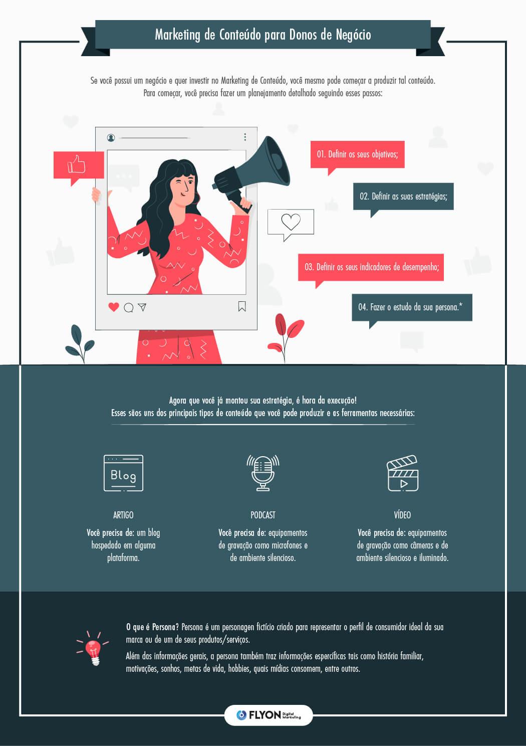 como trabalhar com marketing de conteúdo