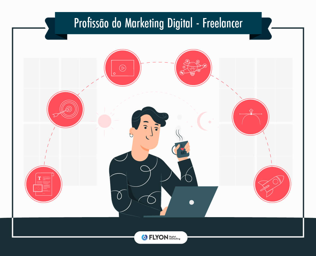 Profissão do Marketing Digital: Freelancer