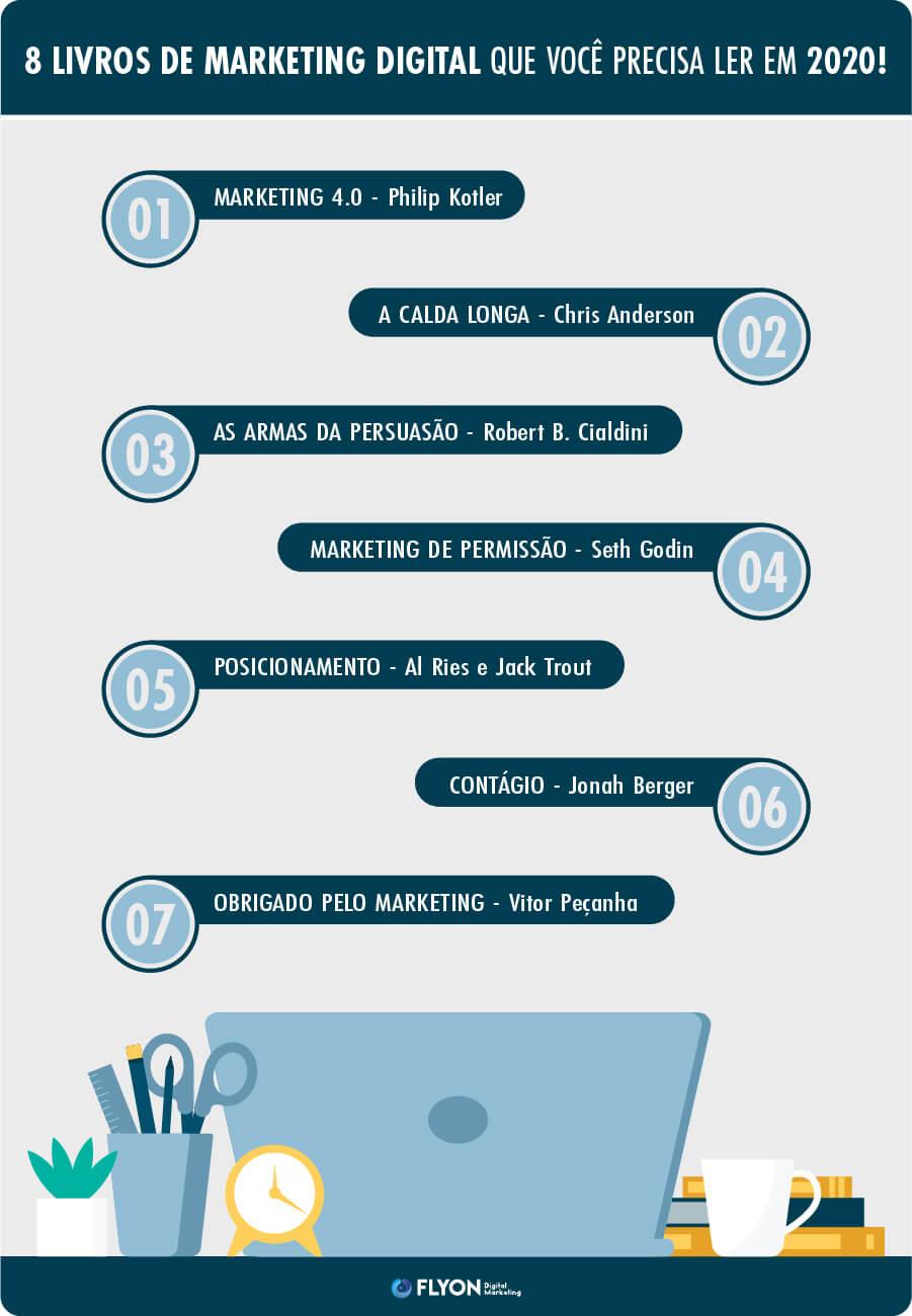 8 livros de marketing digital